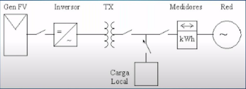 diagrama de interconexion cfe unifilar