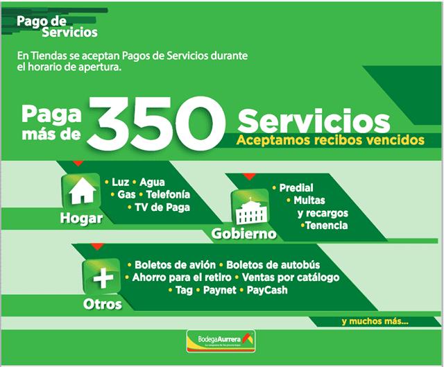 Anuncio publicitario de bodegas Aurrera en la que describen el pago de servicios.